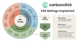Glenn Beck Explains ESG Corporations Going WOKE